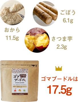 栄養成分(100g中の食物繊維参考数値)