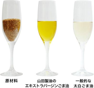 山田製油の健康オイルと他社製品を比べました